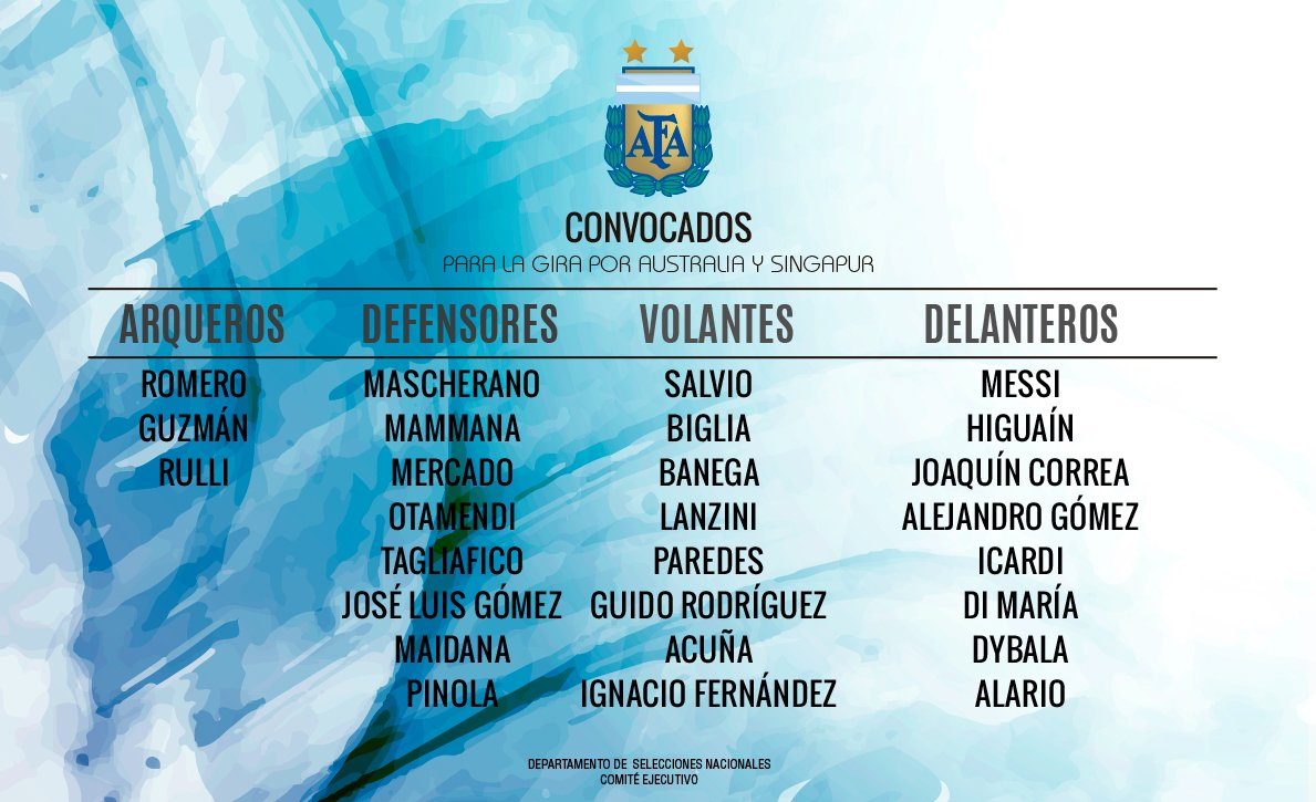 Argentina Friendlies Squad 2017