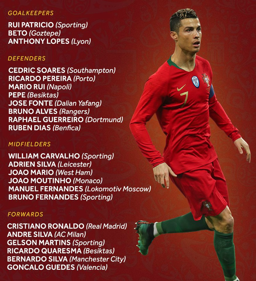Portugal Squad