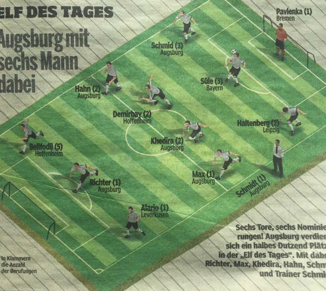 Bundesliga Team of the Week Round 30