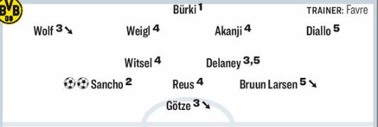 Kicker Dortmund Mainz