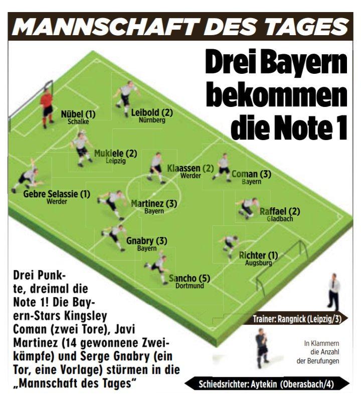 TOTW Bundesliga GW29