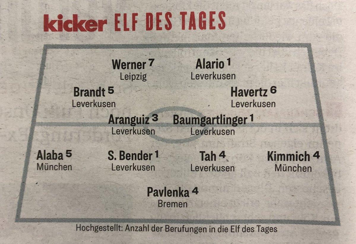 Bundesliga TOTW 32