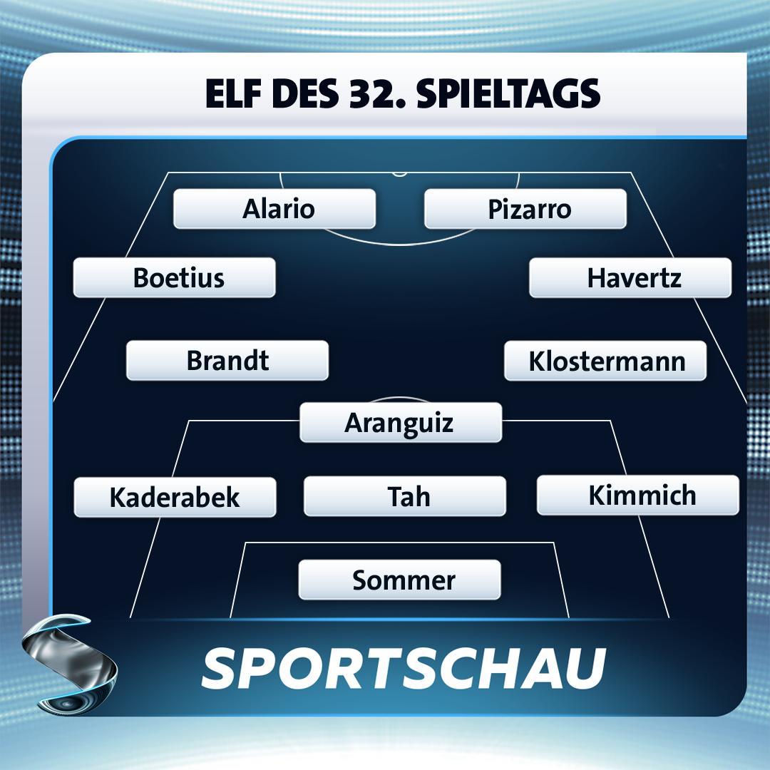 Bundesliga Team of the Week Round 32