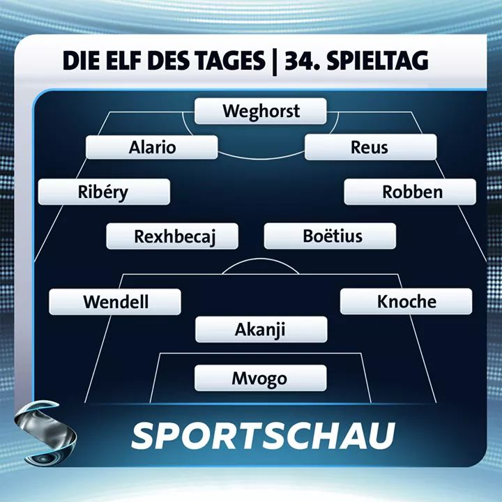 Team of the Week Bundesliga Round 34