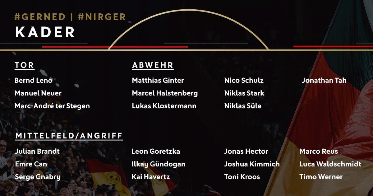 Germany Squad for Netherlands and NI Games