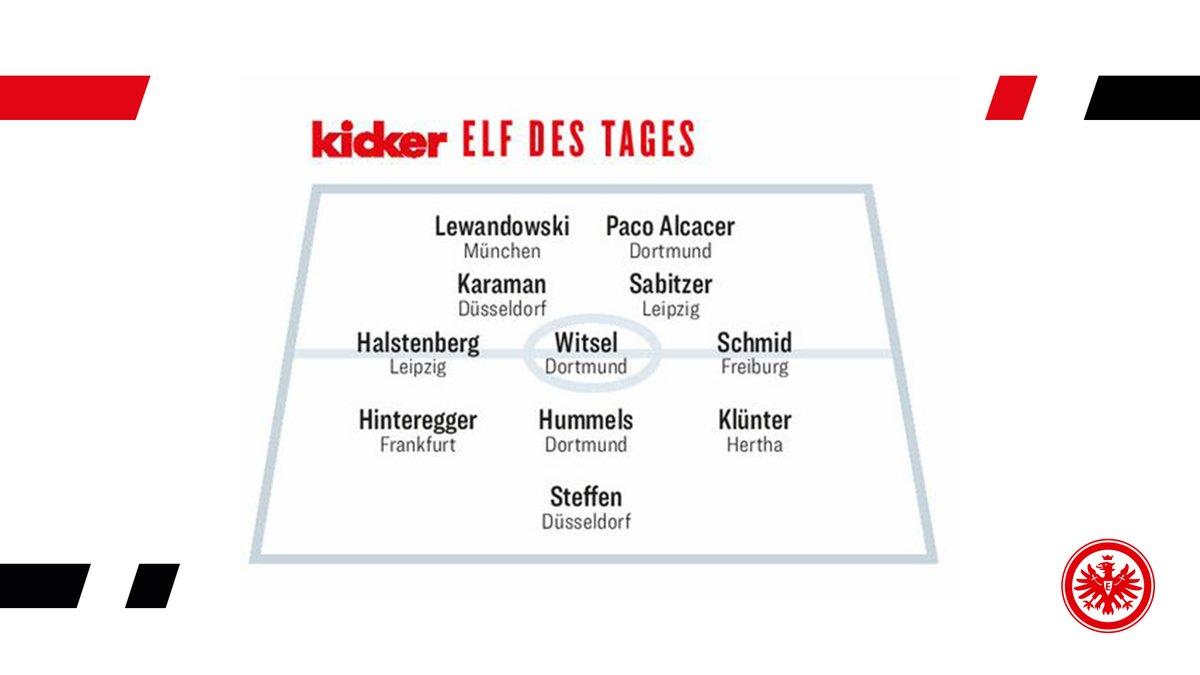 Kicker Team of the Week Round 1 2019-20
