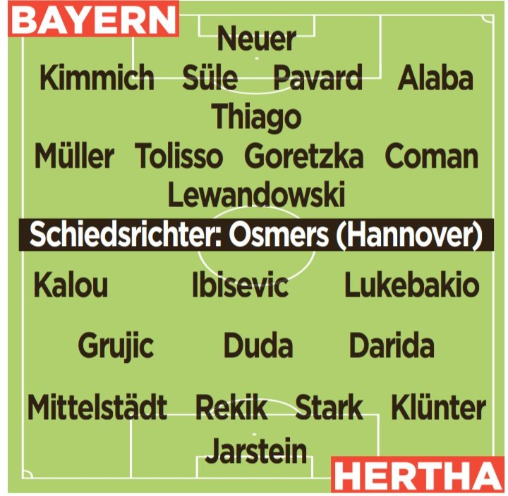 Predicted Lineup Bayern Hertha 2019