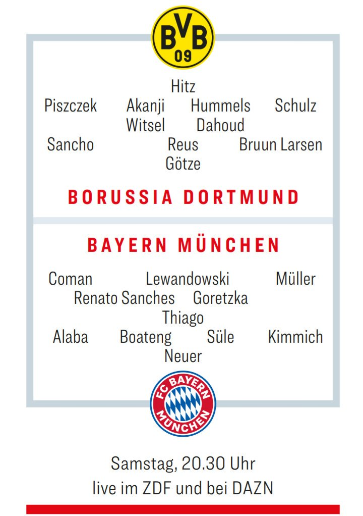 Predicted Lineups for Bayern Dortmund