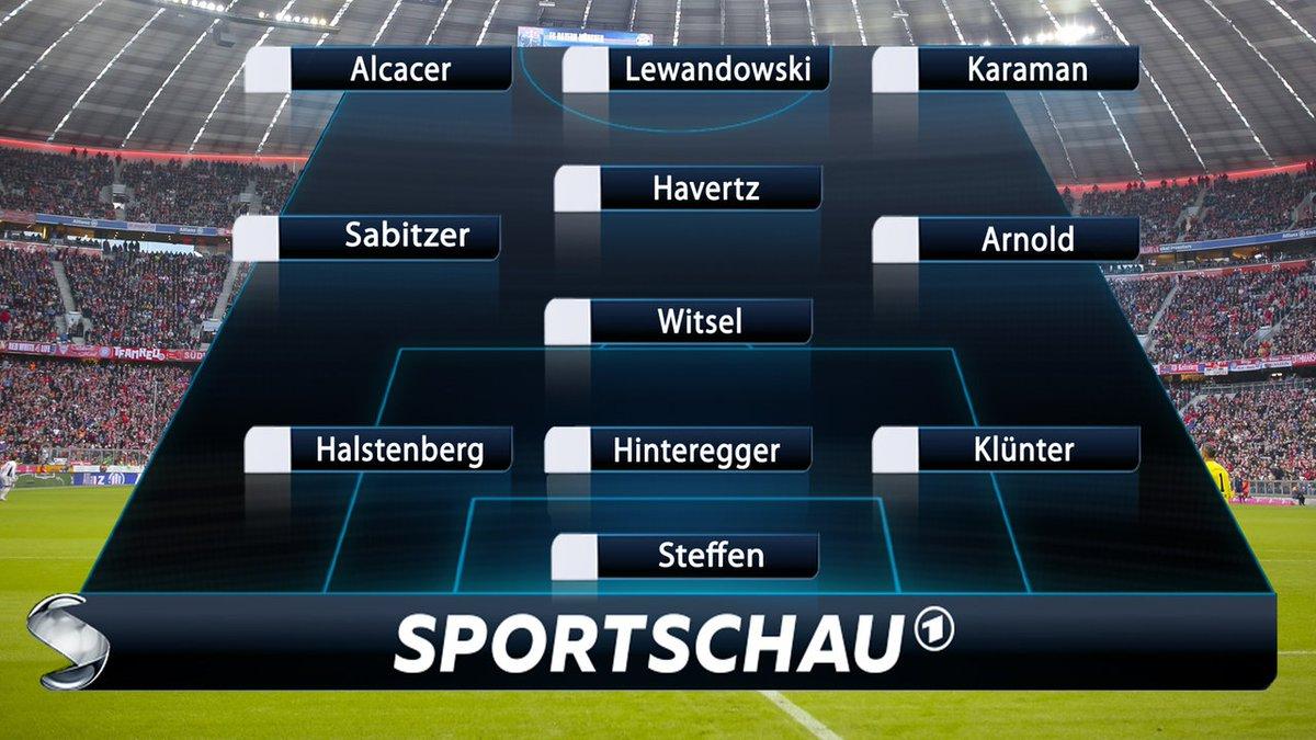 Sportschau Team of the Week Bundesliga Round 1 2019-20