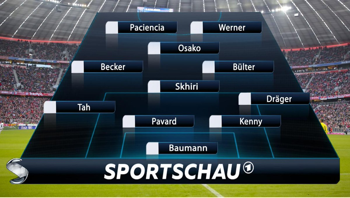 Sportschau Team of the Week Round 3 2019-20
