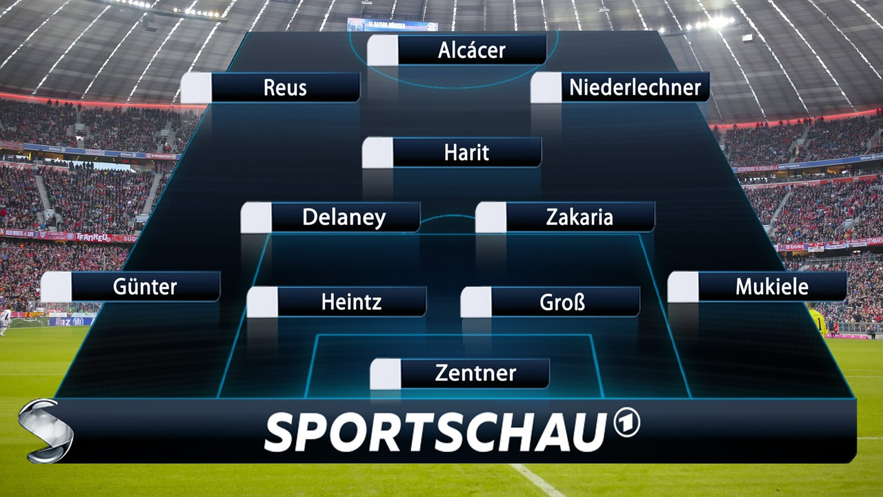 Sportschau Team of the Week Round 4 19-20