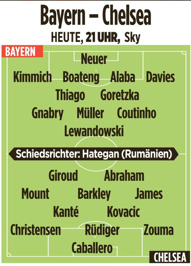 Predicted Lineup Bayern Chelsea