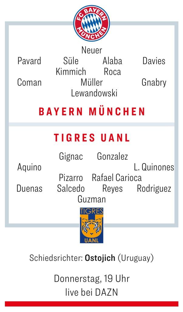 Bayern vs Tigres Possible Starting XI