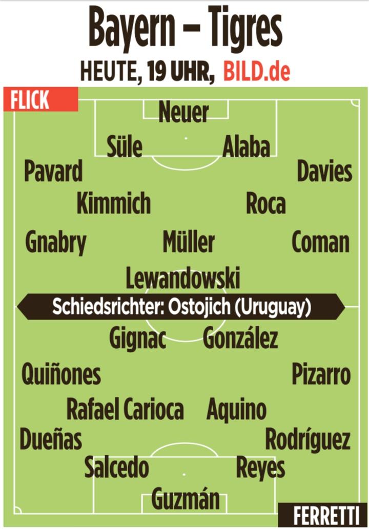Predicted Lineup Bayern vs Tigres 2021 Club World Cup Final